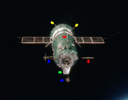 Soyuz 19 undeployed comparison