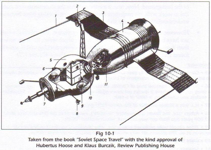 Soyuz 7K-OK - Drawing